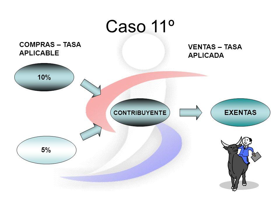 Caso 11º 10% 5% CONTRIBUYENTE COMPRAS – TASA APLICABLE VENTAS – TASA APLICADA EXENTAS