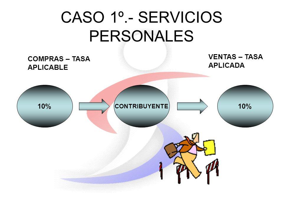 CASO 1º.- SERVICIOS PERSONALES 10% COMPRAS – TASA APLICABLE VENTAS – TASA APLICADA CONTRIBUYENTE 10%