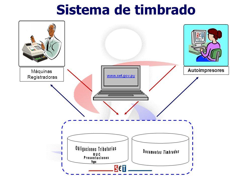 9. Control de entrega de CV 7 8 8-Verifica vadlidez de documento de respaldo de compras Detalle de las compras declaradas 3- Autorización Timbrado de
