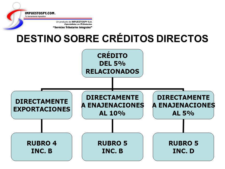 DESTINO SOBRE CRÉDITOS DIRECTOS CRÉDITO DEL 5% RELACIONADOS DIRECTAMENTE EXPORTACIONES RUBRO 4 INC. B DIRECTAMENTE A ENAJENACIONES AL 10% RUBRO 5 INC.
