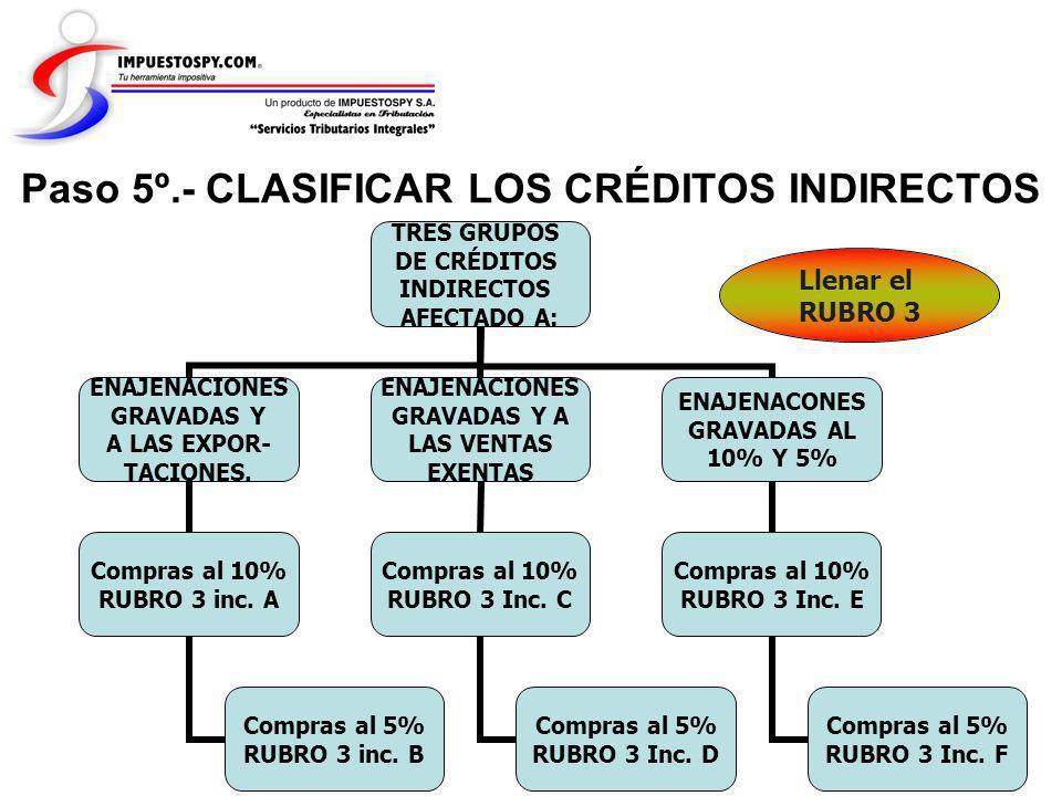 Paso 5º.- CLASIFICAR LOS CRÉDITOS INDIRECTOS Llenar el RUBRO 3