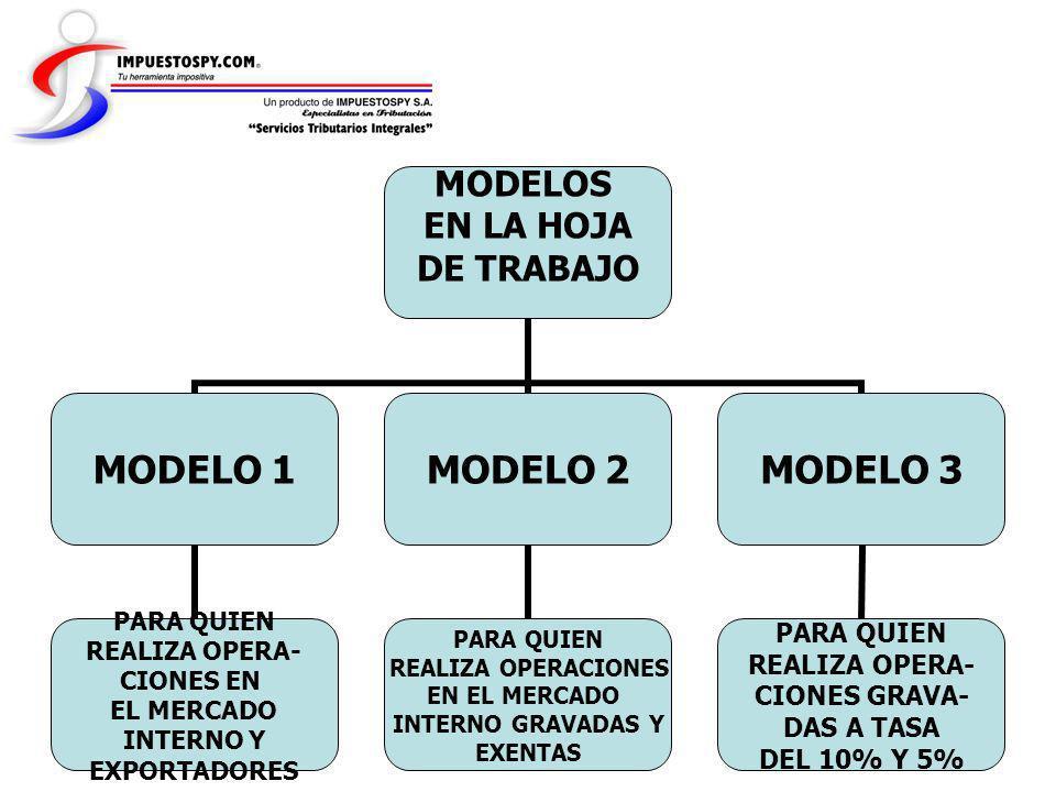 MODELOS EN LA HOJA DE TRABAJO MODELO 1 PARA QUIEN REALIZA OPERA- CIONES EN EL MERCADO INTERNO Y EXPORTADORES MODELO 2 PARA QUIEN REALIZA OPERACIONES E