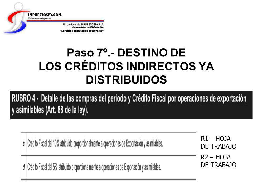 Paso 7º.- DESTINO DE LOS CRÉDITOS INDIRECTOS YA DISTRIBUIDOS R1 – HOJA DE TRABAJO R2 – HOJA DE TRABAJO