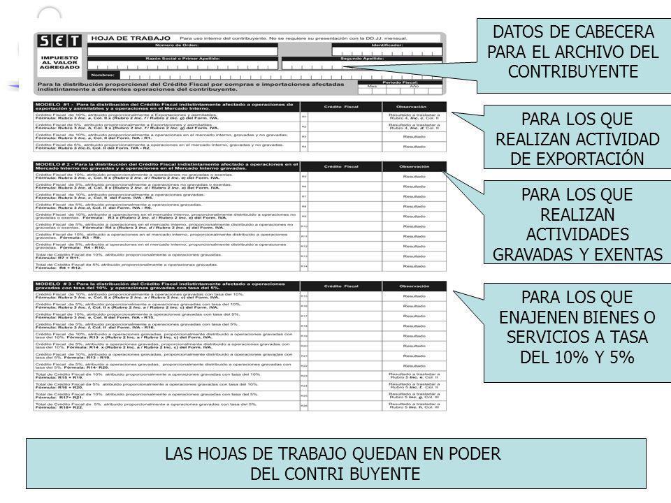 DATOS DE CABECERA PARA EL ARCHIVO DEL CONTRIBUYENTE PARA LOS QUE REALIZAN ACTIVIDAD DE EXPORTACIÓN PARA LOS QUE REALIZAN ACTIVIDADES GRAVADAS Y EXENTA