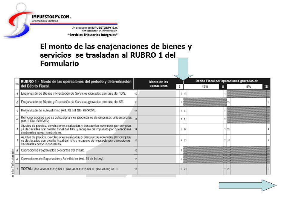 El monto de las enajenaciones de bienes y servicios se trasladan al RUBRO 1 del Formulario