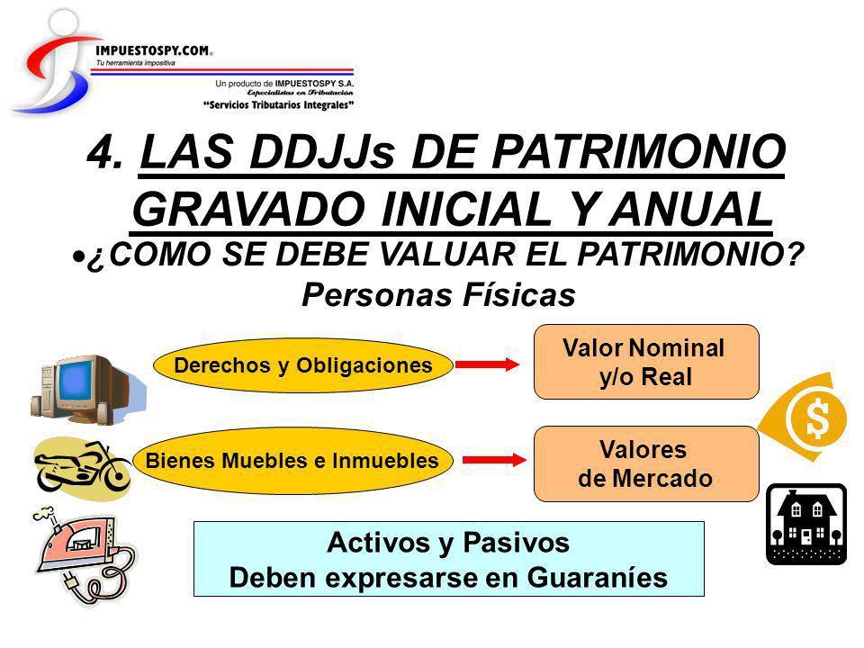 ¿COMO SE DEBE VALUAR EL PATRIMONIO? Personas Físicas 4. LAS DDJJs DE PATRIMONIO GRAVADO INICIAL Y ANUAL Derechos y Obligaciones Bienes Muebles e Inmue