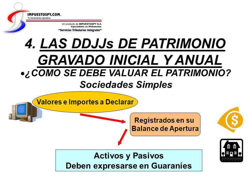 ¿COMO SE DEBE VALUAR EL PATRIMONIO? Sociedades Simples 4. LAS DDJJs DE PATRIMONIO GRAVADO INICIAL Y ANUAL Valores e Importes a Declarar Registrados en