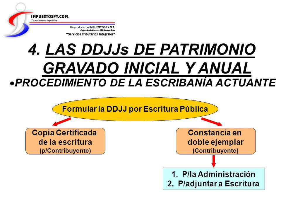PROCEDIMIENTO DE LA ESCRIBANÍA ACTUANTE 4. LAS DDJJs DE PATRIMONIO GRAVADO INICIAL Y ANUAL Copia Certificada de la escritura (p/Contribuyente) 1.P/la