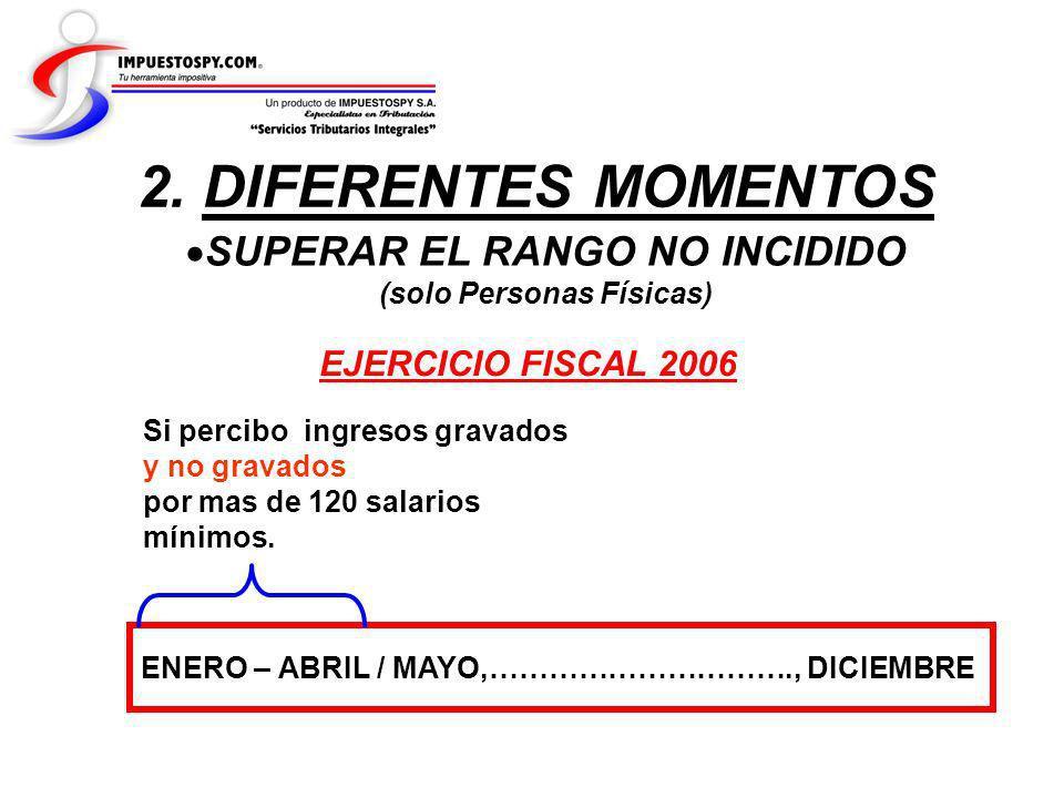 SUPERAR EL RANGO NO INCIDIDO (solo Personas Físicas) 2. DIFERENTES MOMENTOS ENERO – ABRIL / MAYO,…………………………., DICIEMBRE Si percibo ingresos gravados y