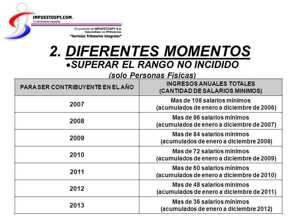 SUPERAR EL RANGO NO INCIDIDO (solo Personas Físicas) 2. DIFERENTES MOMENTOS PARA SER CONTRIBUYENTE EN EL AÑO INGRESOS ANUALES TOTALES (CANTIDAD DE SAL