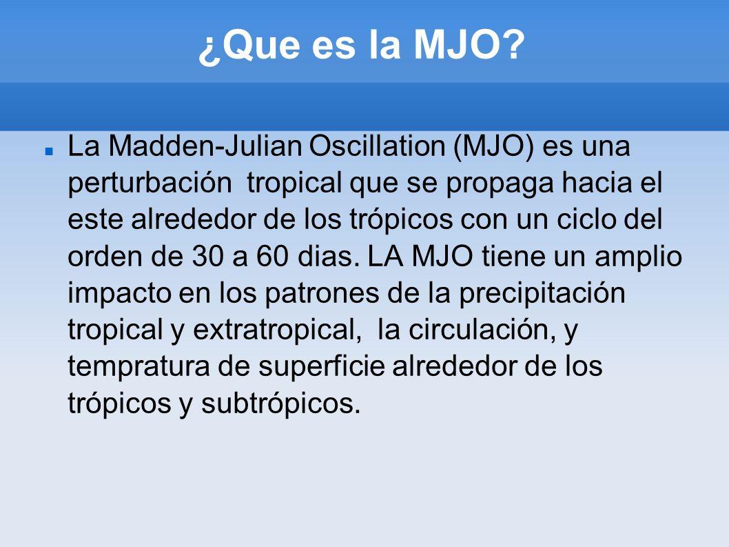 ¿Que es la MJO? La Madden-Julian Oscillation (MJO) es una perturbación tropical que se propaga hacia el este alrededor de los trópicos con un ciclo de