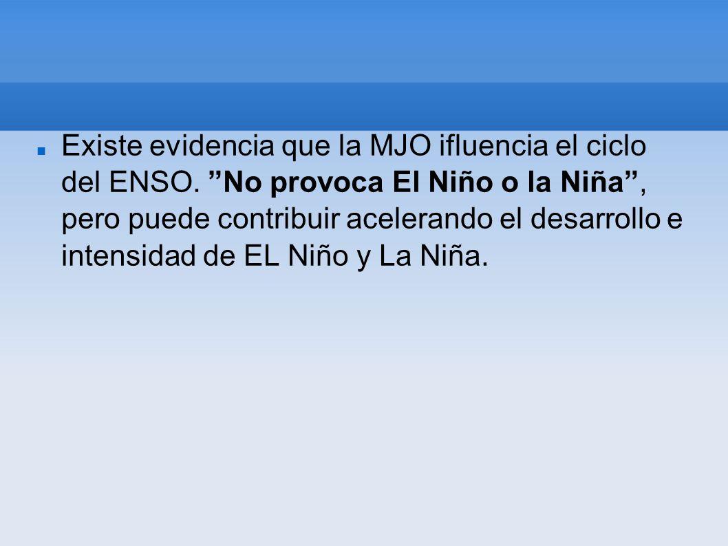 Existe evidencia que la MJO ifluencia el ciclo del ENSO. No provoca El Niño o la Niña, pero puede contribuir acelerando el desarrollo e intensidad de