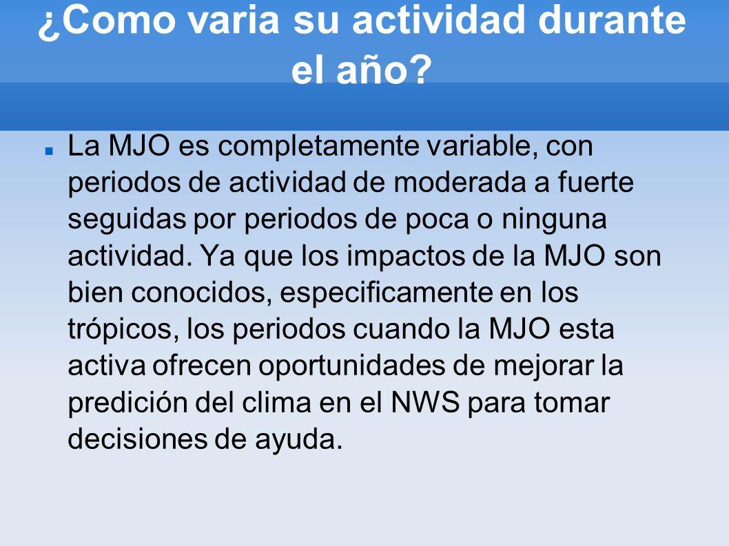 ¿Como varia su actividad durante el año? La MJO es completamente variable, con periodos de actividad de moderada a fuerte seguidas por periodos de poc