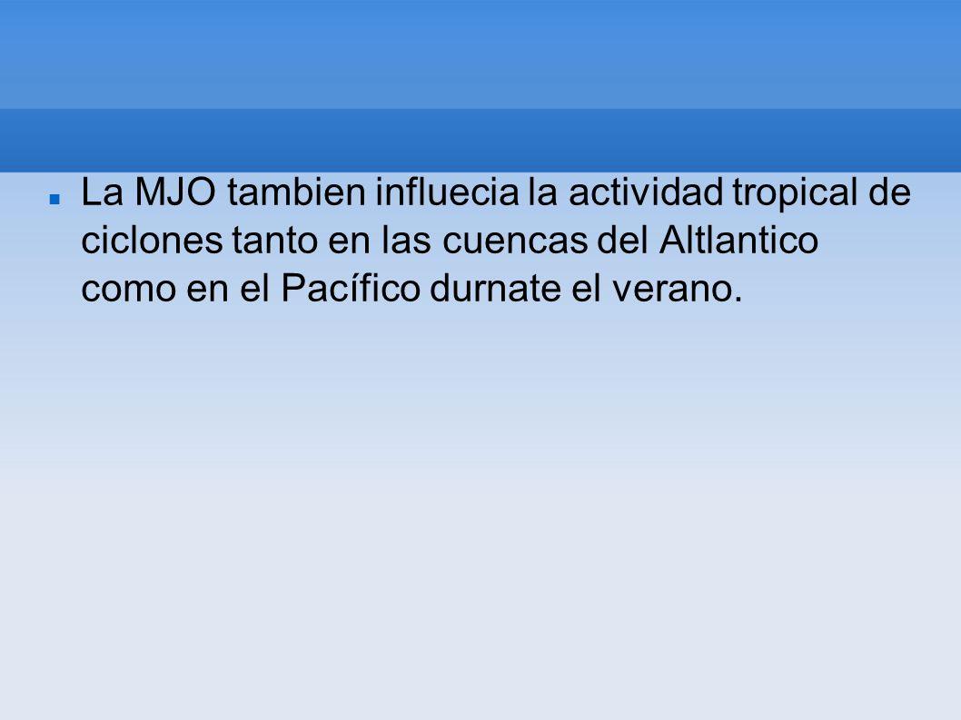 La MJO tambien influecia la actividad tropical de ciclones tanto en las cuencas del Altlantico como en el Pacífico durnate el verano.