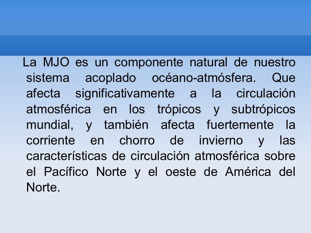 La MJO es un componente natural de nuestro sistema acoplado océano-atmósfera. Que afecta significativamente a la circulación atmosférica en los trópic