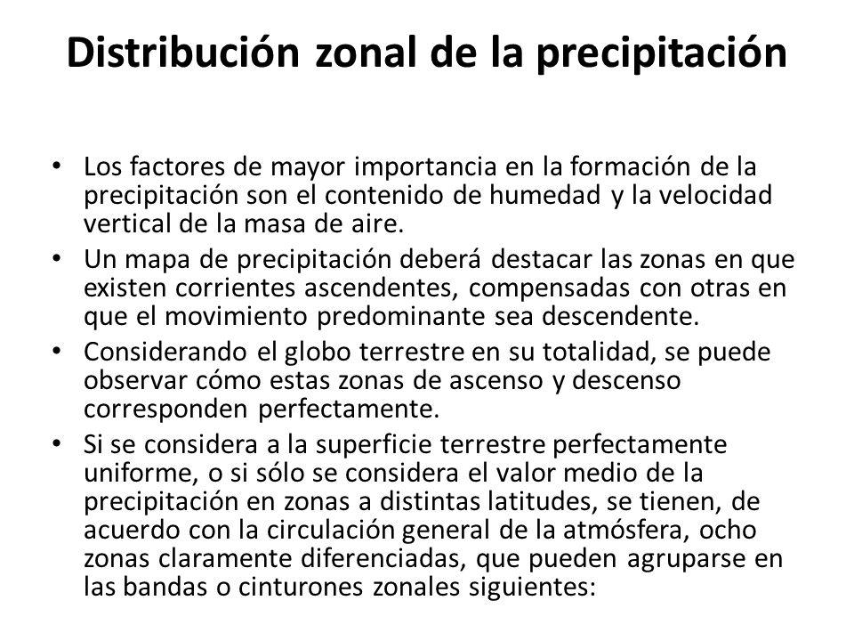 Distribución zonal de la precipitación Los factores de mayor importancia en la formación de la precipitación son el contenido de humedad y la velocida