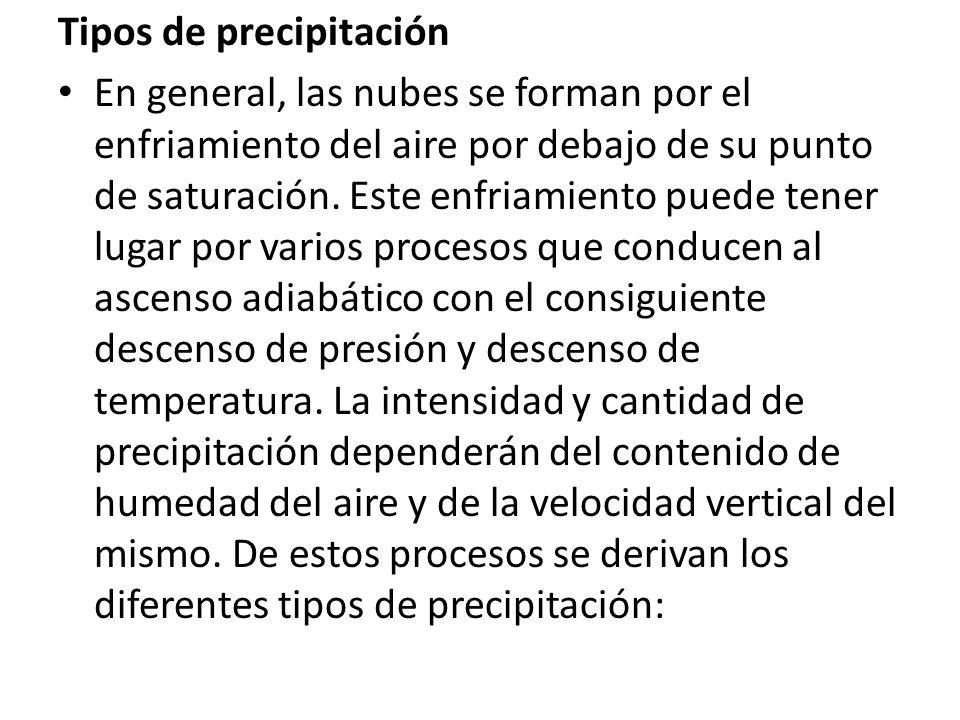 Precipitación ciclónica.Es la que está asociada al paso de una perturbación ciclónica.
