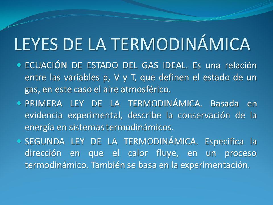 LEYES DE LA TERMODINÁMICA ECUACIÓN DE ESTADO DEL GAS IDEAL. Es una relación entre las variables p, V y T, que definen el estado de un gas, en este cas