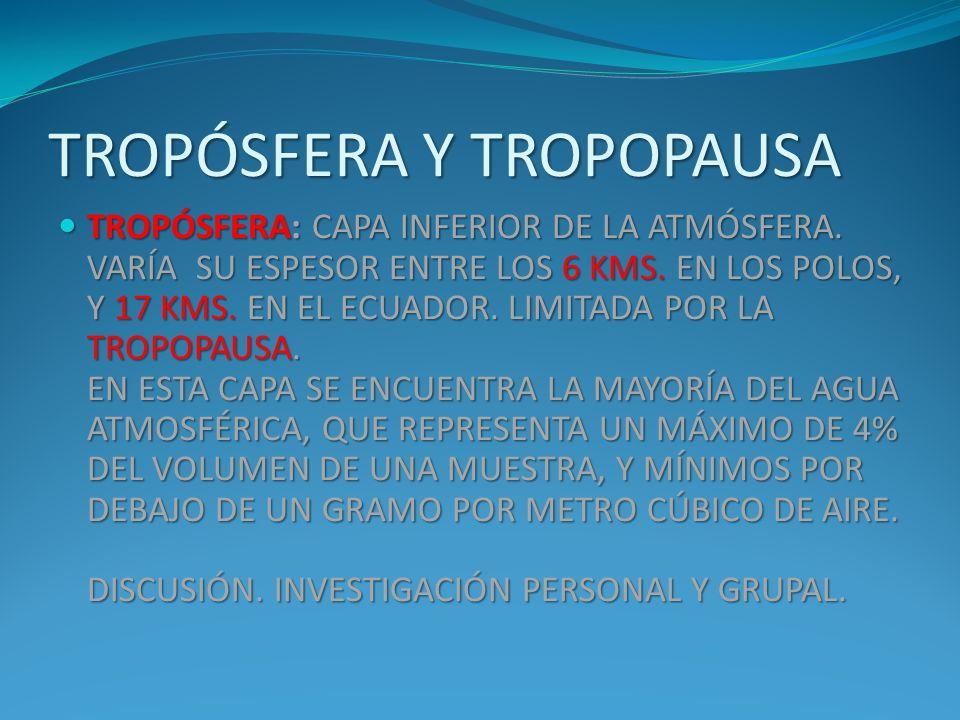 TROPÓSFERA Y TROPOPAUSA TROPÓSFERA: CAPA INFERIOR DE LA ATMÓSFERA. VARÍA SU ESPESOR ENTRE LOS 6 KMS. EN LOS POLOS, Y 17 KMS. EN EL ECUADOR. LIMITADA P