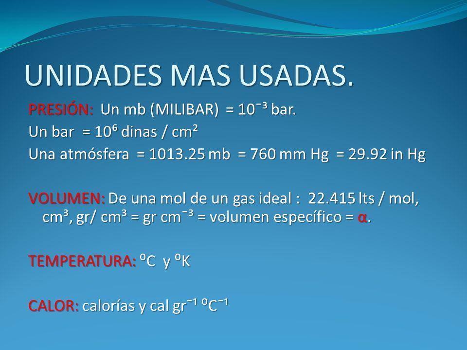 UNIDADES MAS USADAS. PRESIÓN: Un mb (MILIBAR) = 10¯³ bar. Un bar = 10 dinas / cm² Una atmósfera = 1013.25 mb = 760 mm Hg = 29.92 in Hg VOLUMEN: De una