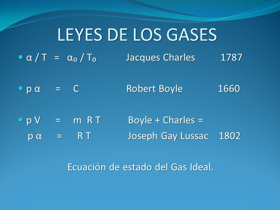 LEYES DE LOS GASES α / T = α / T Jacques Charles 1787 α / T = α / T Jacques Charles 1787 p α = C Robert Boyle 1660 p α = C Robert Boyle 1660 p V = m R
