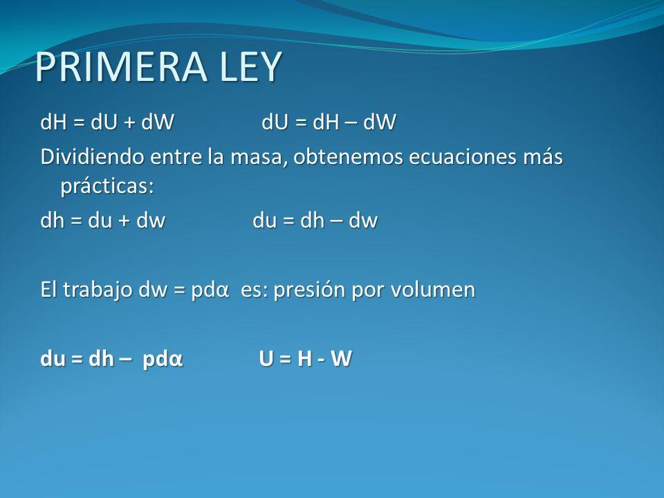 PRIMERA LEY dH = dU + dW dU = dH – dW Dividiendo entre la masa, obtenemos ecuaciones más prácticas: dh = du + dw du = dh – dw El trabajo dw = pdα es: