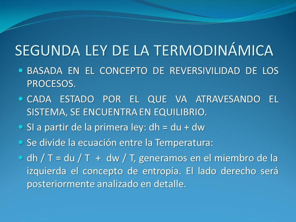 SEGUNDA LEY DE LA TERMODINÁMICA BASADA EN EL CONCEPTO DE REVERSIVILIDAD DE LOS PROCESOS. BASADA EN EL CONCEPTO DE REVERSIVILIDAD DE LOS PROCESOS. CADA