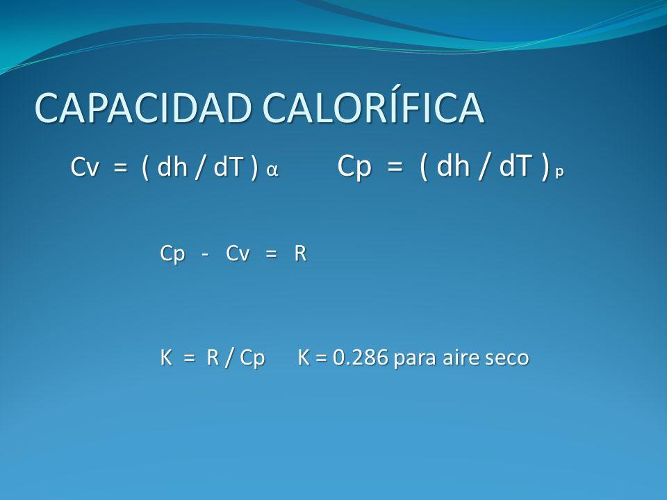 CAPACIDAD CALORÍFICA Cv = ( dh / dT ) α Cp = ( dh / dT ) p Cp - Cv = R Cp - Cv = R K = R / Cp K = 0.286 para aire seco K = R / Cp K = 0.286 para aire