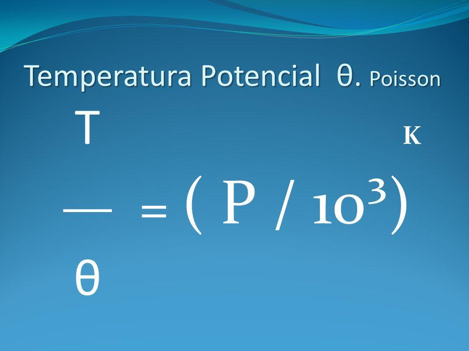 Temperatura Potencial θ. Poisson T K = ( P / 10³) θ