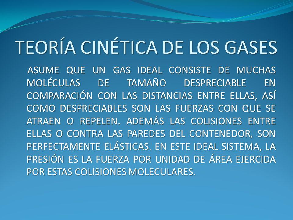 TEORÍA CINÉTICA DE LOS GASES ASUME QUE UN GAS IDEAL CONSISTE DE MUCHAS MOLÉCULAS DE TAMAÑO DESPRECIABLE EN COMPARACIÓN CON LAS DISTANCIAS ENTRE ELLAS,