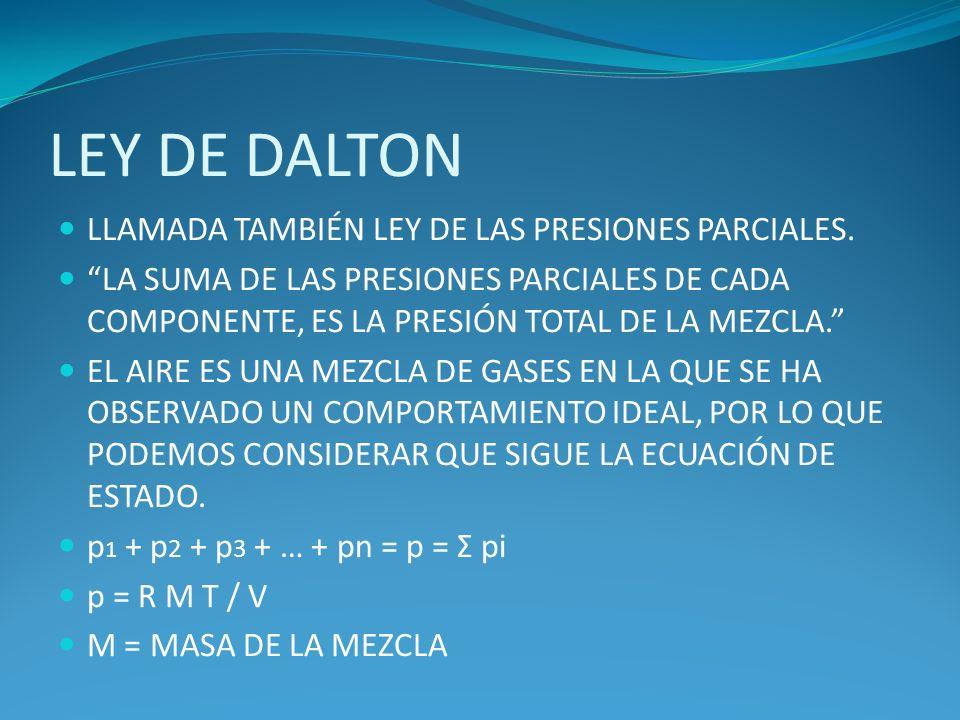 LEY DE DALTON LLAMADA TAMBIÉN LEY DE LAS PRESIONES PARCIALES. LA SUMA DE LAS PRESIONES PARCIALES DE CADA COMPONENTE, ES LA PRESIÓN TOTAL DE LA MEZCLA.