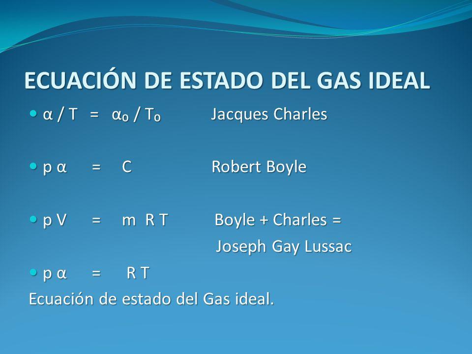ECUACIÓN DE ESTADO DEL GAS IDEAL α / T = α / T Jacques Charles α / T = α / T Jacques Charles p α = C Robert Boyle p α = C Robert Boyle p V = m R T Boy