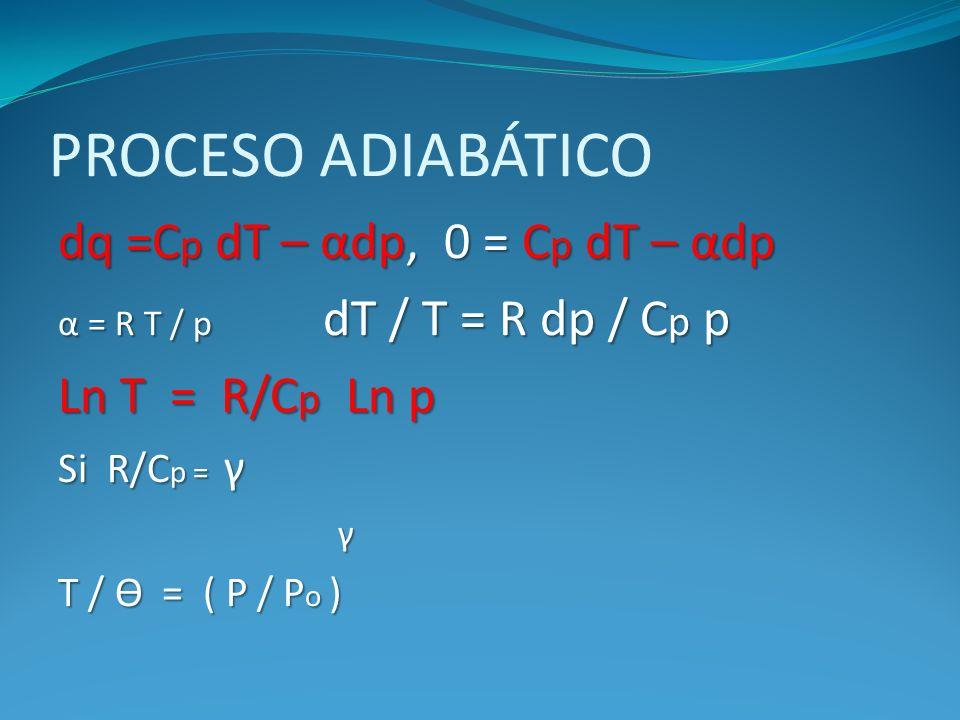 PROCESO ADIABÁTICO dq =C p dT – αdp, 0 = C p dT – αdp α = R T / p dT / T = R dp / C p p Ln T = R/C p Ln p Si R/C p = γ γ T / Ѳ = ( P / P o )