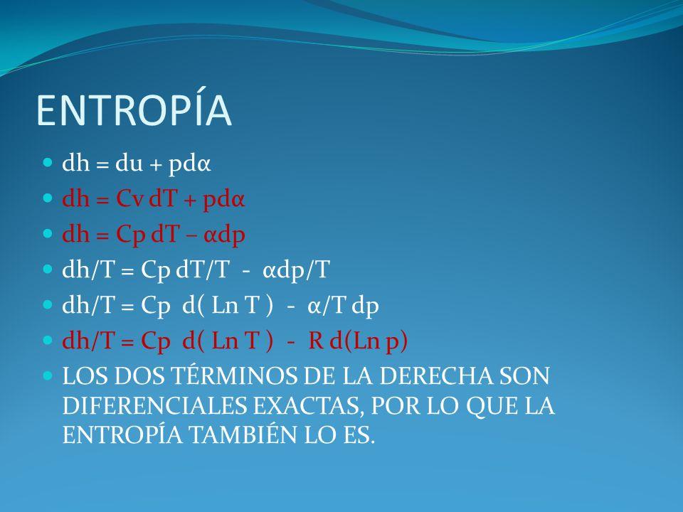 ENTROPÍA dh = du + pdα dh = Cv dT + pdα dh = Cp dT – αdp dh/T = Cp dT/T - αdp/T dh/T = Cp d( Ln T ) - α/T dp dh/T = Cp d( Ln T ) - R d(Ln p) LOS DOS T