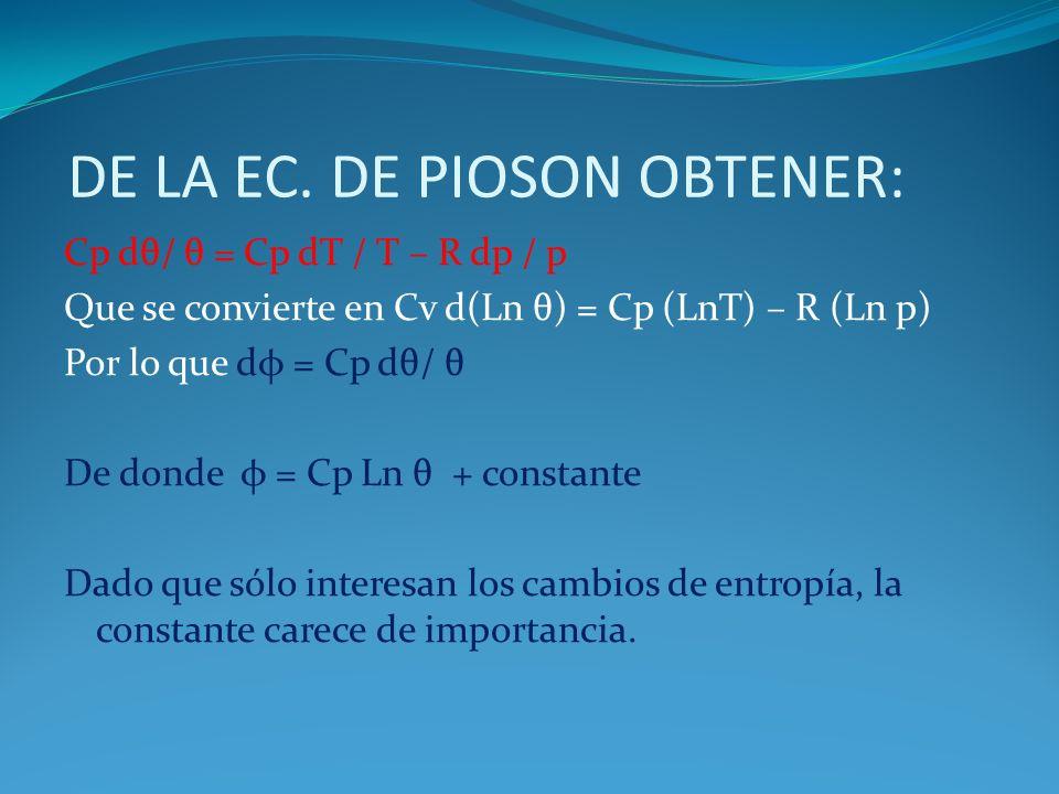 DE LA EC. DE PIOSON OBTENER: Cp dθ/ θ = Cp dT / T – R dp / p Que se convierte en Cv d(Ln θ) = Cp (LnT) – R (Ln p) Por lo que dφ = Cp dθ/ θ De donde φ
