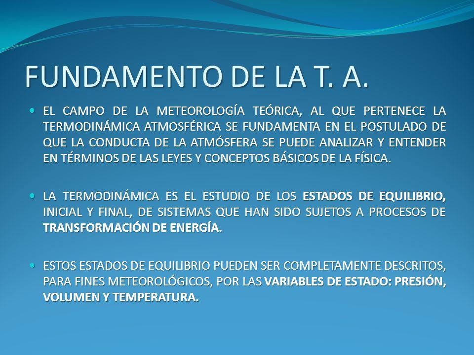 FUNDAMENTO DE LA T. A. EL CAMPO DE LA METEOROLOGÍA TEÓRICA, AL QUE PERTENECE LA TERMODINÁMICA ATMOSFÉRICA SE FUNDAMENTA EN EL POSTULADO DE QUE LA COND