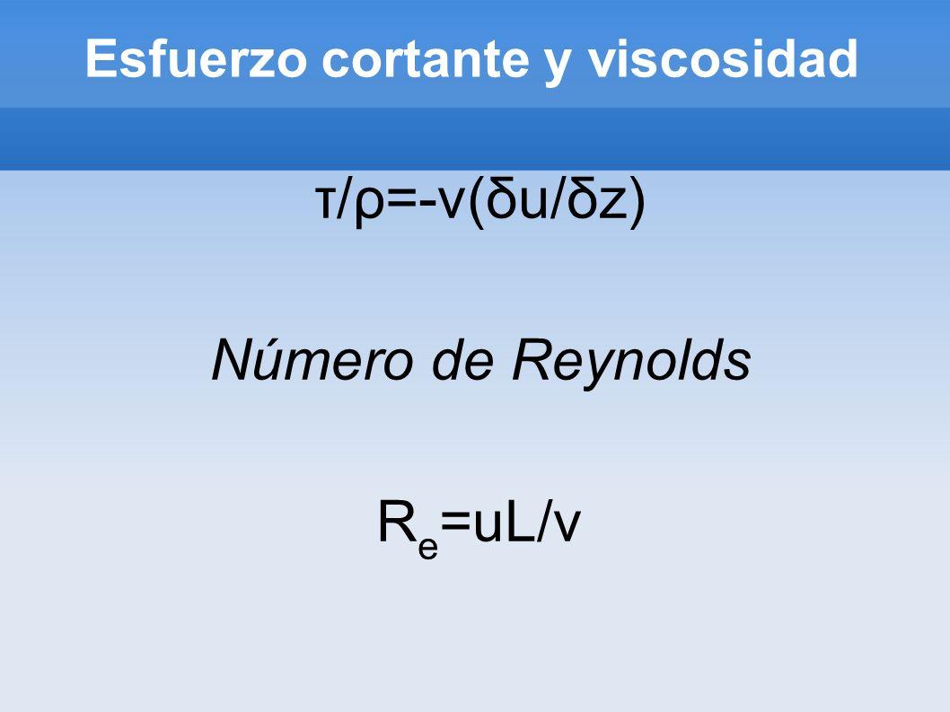 Esfuerzo cortante y viscosidad τ/ρ=-ν(δu/δz) Número de Reynolds R e =uL/v