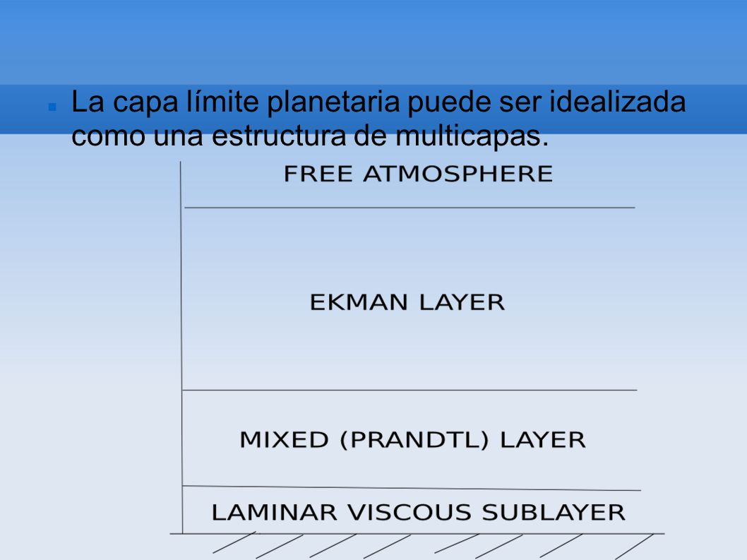 La capa límite planetaria puede ser idealizada como una estructura de multicapas.