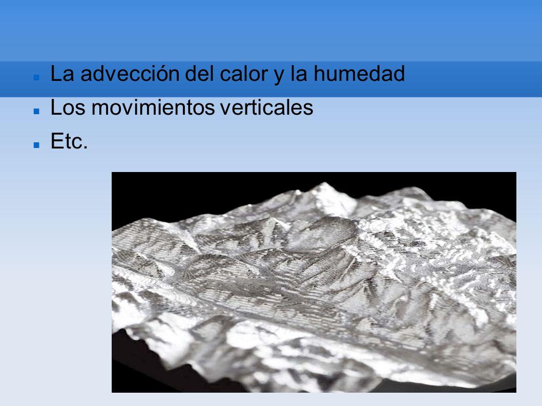 La advección del calor y la humedad Los movimientos verticales Etc.