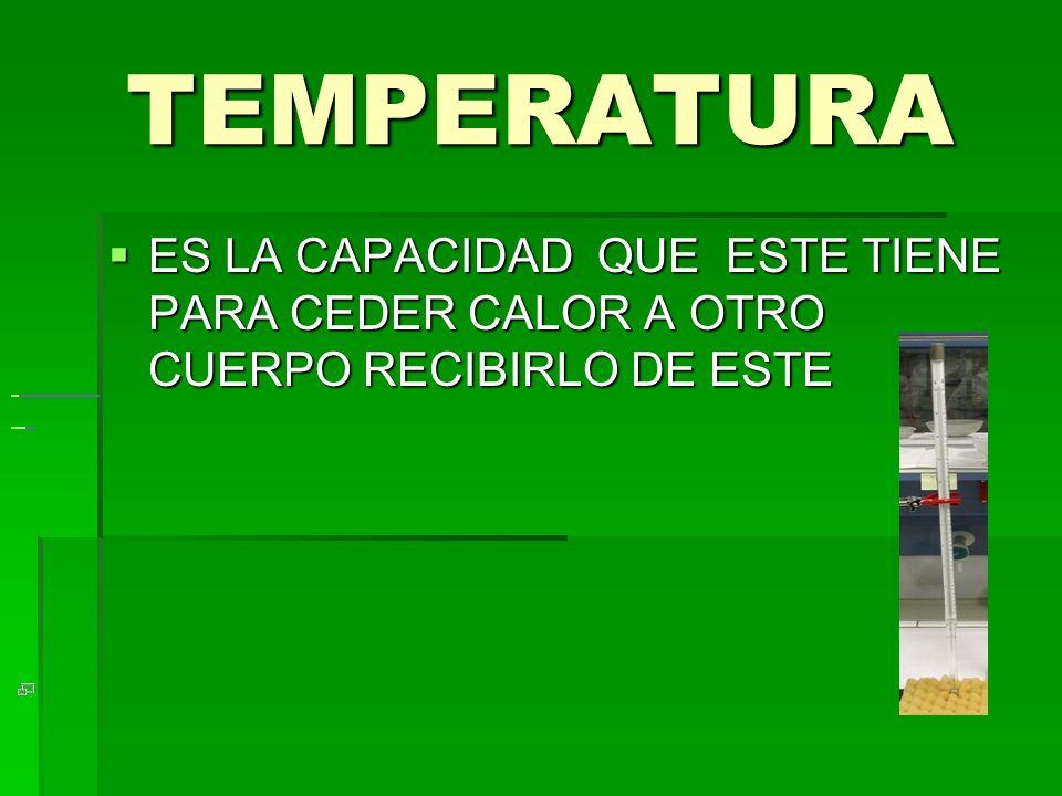 VARIACION DE TEMPERATURA EN LA SUPERFICIE