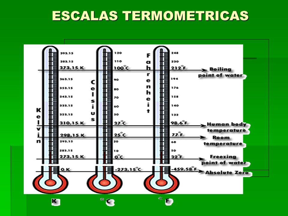 FORMULAS PARA CONVERSIONES ° C =(5/9) (° F – 32) ° C =(5/9) (° F – 32) ° F =(9/5) (° C) + 32 ° F =(9/5) (° C) + 32 ° K =° C + 273.16 ° K =° C + 273.16