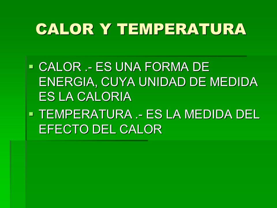 CALOR Y TEMPERATURA CALOR.- ES UNA FORMA DE ENERGIA, CUYA UNIDAD DE MEDIDA ES LA CALORIA CALOR.- ES UNA FORMA DE ENERGIA, CUYA UNIDAD DE MEDIDA ES LA CALORIA TEMPERATURA.- ES LA MEDIDA DEL EFECTO DEL CALOR TEMPERATURA.- ES LA MEDIDA DEL EFECTO DEL CALOR