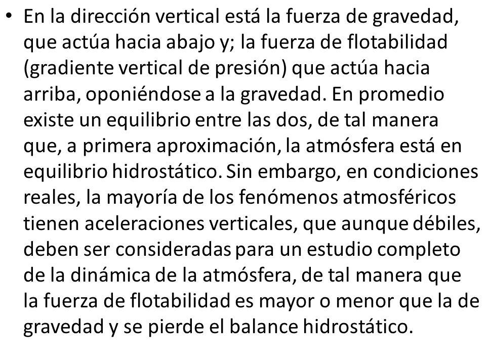 En la dirección vertical está la fuerza de gravedad, que actúa hacia abajo y; la fuerza de flotabilidad (gradiente vertical de presión) que actúa haci