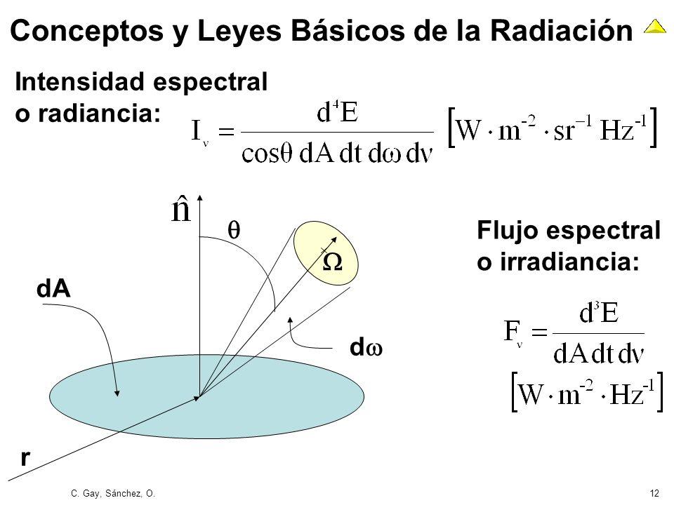 C. Gay, Sánchez, O.12 Conceptos y Leyes Básicos de la Radiación Intensidad espectral o radiancia: Flujo espectral o irradiancia: dA r d