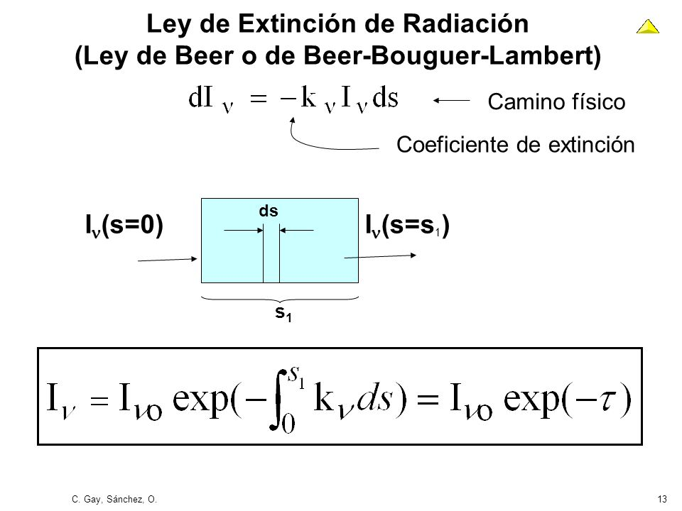 C. Gay, Sánchez, O.13 Ley de Extinción de Radiación (Ley de Beer o de Beer-Bouguer-Lambert) Coeficiente de extinción I (s=0)I (s=s 1 ) ds s1s1 Camino