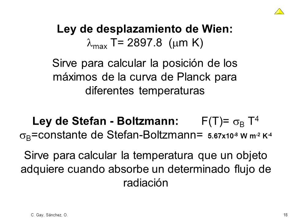 C. Gay, Sánchez, O.18 Ley de desplazamiento de Wien: max T= 2897.8 ( m K) Sirve para calcular la posición de los máximos de la curva de Planck para di