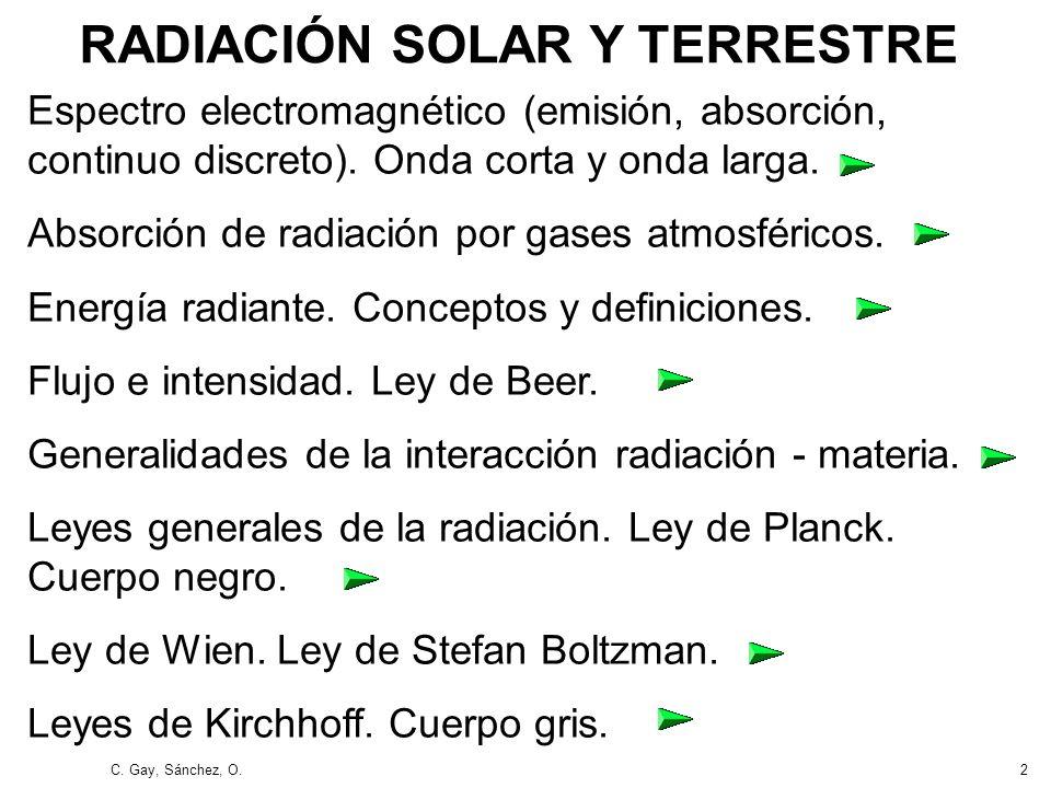 C. Gay, Sánchez, O.2 RADIACIÓN SOLAR Y TERRESTRE Espectro electromagnético (emisión, absorción, continuo discreto). Onda corta y onda larga. Absorción
