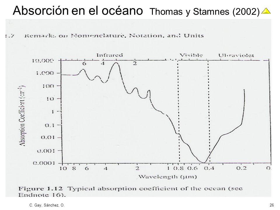 C. Gay, Sánchez, O.26 Absorción en el océano Thomas y Stamnes (2002)