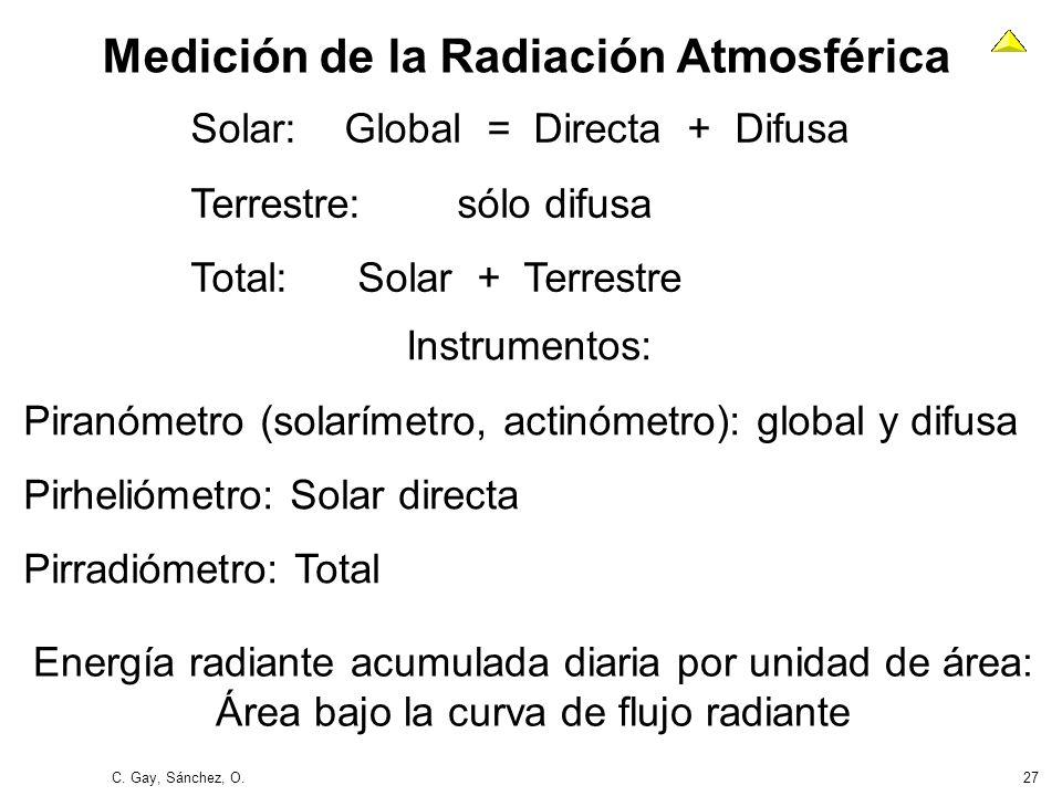 C. Gay, Sánchez, O.27 Medición de la Radiación Atmosférica Solar: Global = Directa + Difusa Terrestre: sólo difusa Total: Solar + Terrestre Instrument