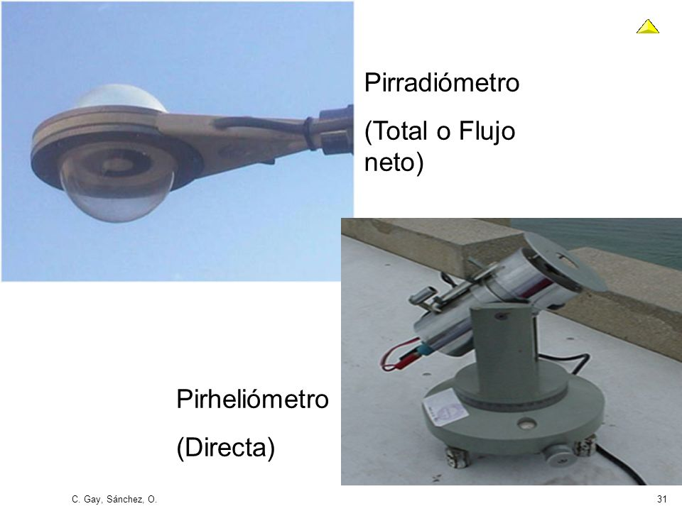 C. Gay, Sánchez, O.31 Pirradiómetro (Total o Flujo neto) Pirheliómetro (Directa)